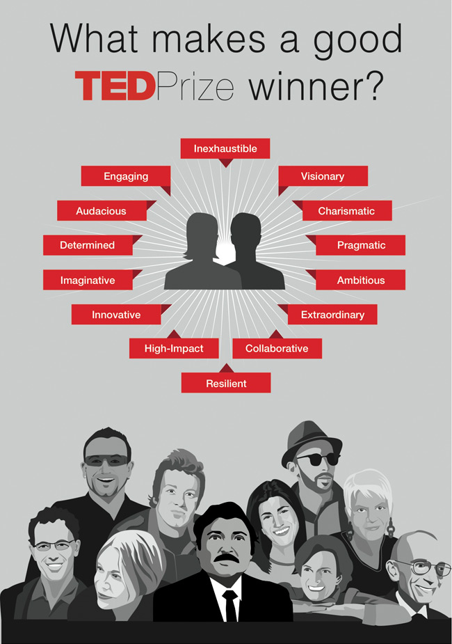 TED Prize impact stories and prize winner qualities